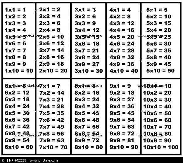 Confira dicas de tabuada de multiplica o para imprimir for Tafels overzicht