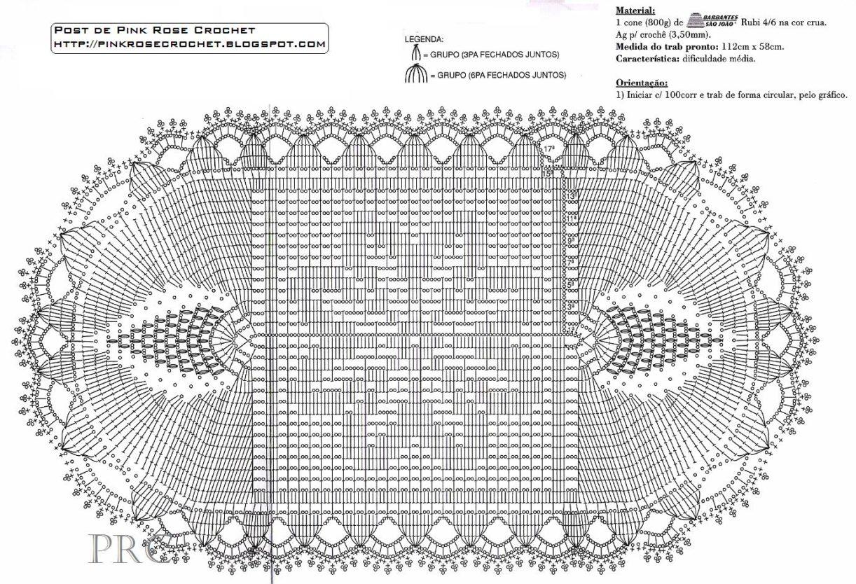 Grafico Tapete De Barbante Em Croche