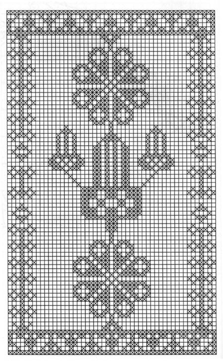 Modelos de Tapetes de Crochê com Gráficos Para Imprimir | Ideias Mix