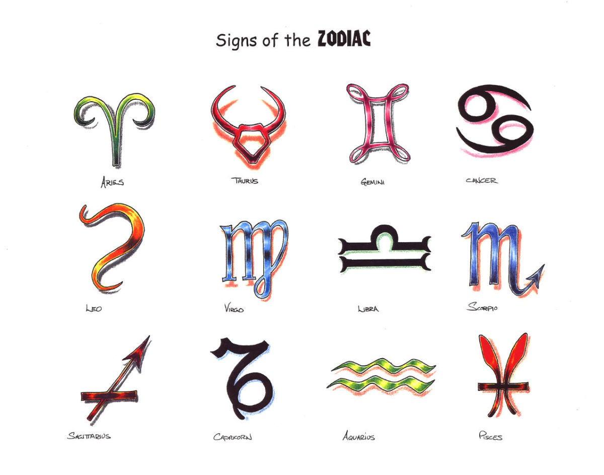 simbolos em desenhos de tatuagens de signos