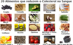Ótima Dieta Para Quem Esta com o Colesterol Alto